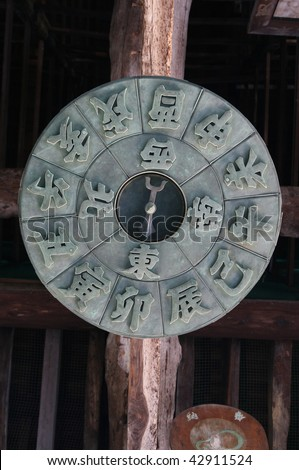 an old compass with the chinese zodiac symbols on the ceiling of an old temple on miyajima island,hiroshima prefecture, japan. Note north is at 9 o'clock on the inside set of kanji characters - stock photo