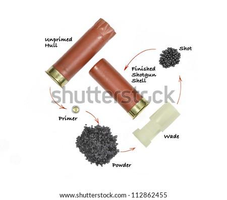 Anatomy of a Shotgun shell - Reloading Steps - stock photo