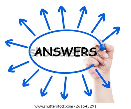 Answers written by hand using a marker on transparent wipe board with white background and copy space - stock photo