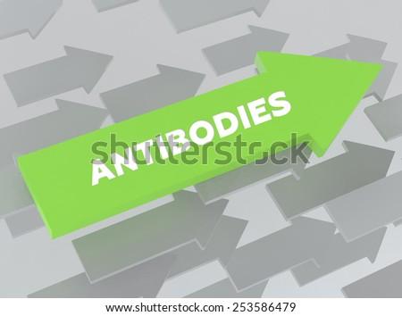 ANTIBODIES - stock photo
