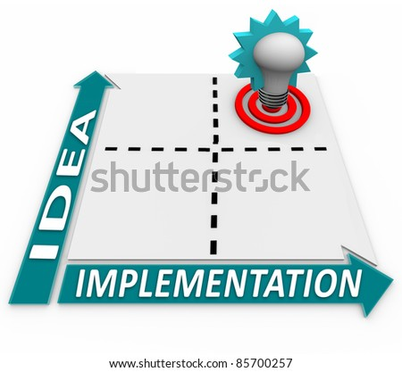 Anyone can come up with a good idea but it takes good implementation to achieve success, as illustrated by this matrix measuring the quality of the original idea versus how well it is implemented - stock photo