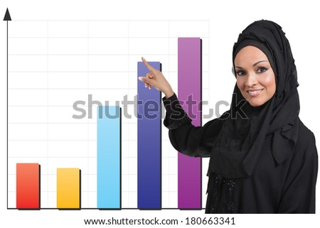 Arabic business woman,smiling and presenting company`s succses. - stock photo