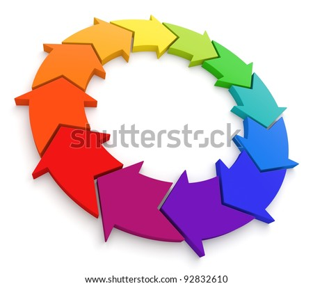 Arrows Color Wheel 3D. See my portfolio for more color wheels. - stock photo