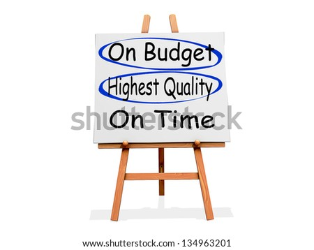 Art Easel on a white background with On Budget and Highest Quality circled instead of On Time