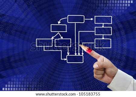 Art work of business Idea with touching virtual screen by red pencil finger  with modern background.