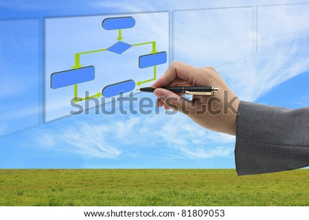 asian Business man drawing online empty flow chart on screen - stock photo