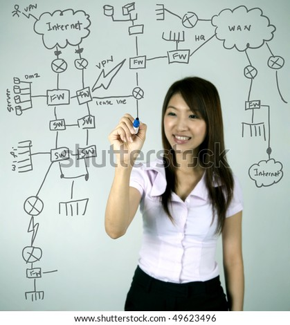 asian business women drawing a network diagram, all terms in drawings are non-brand generic devices - stock photo