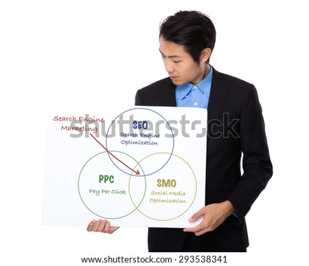 Asian Businessman holding a placard showing search engine marketing
