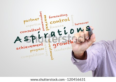 Aspirations concept ideas and other related words, Hand with pen write on whiteboard - stock photo