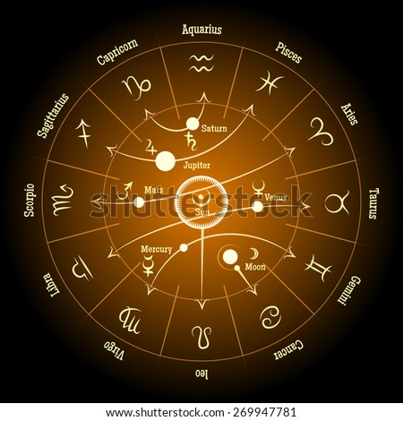 Astrological zodiac and planet signs. Planetary Influence. Saturn and mars, moon and mercury and venus