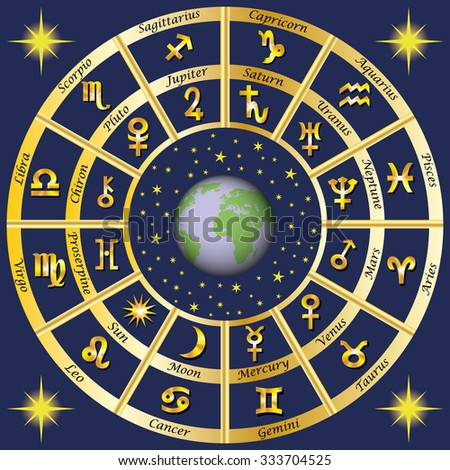 Astrology. Signs of the zodiac and the planets rulers characters.