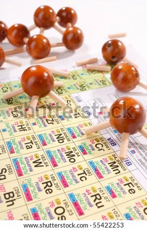 atom balls - stock photo