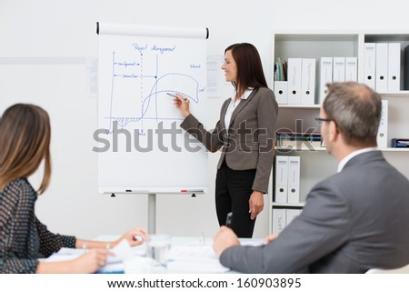 Attractive stylish businesswoman or team leader giving a presentation to her colleagues standing in front of a flipchart with diagrams while they sit at a table watching - stock photo