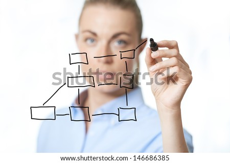 Attractive young businesswoman drawing a business planning flow chart with blank text boxes on a virtual or transparent interface with focus to the hand - stock photo
