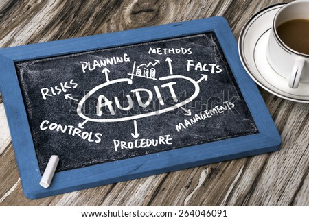audit concept diagram hand drawing on blackboard - stock photo
