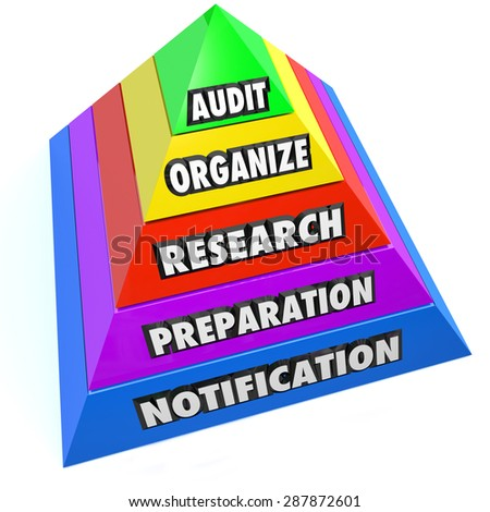 Audit steps on a pyramide to illustrate getting ready for a financial review of your accounting, budget or books