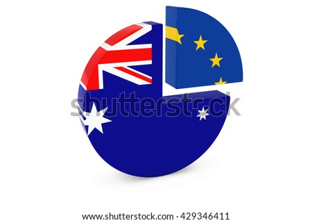 Australian and European Flags Pie Chart 3D Illustration - stock photo