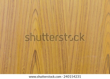 Background As a wood
