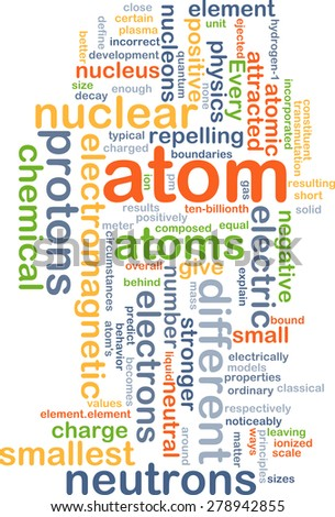 Background concept wordcloud illustration of atom