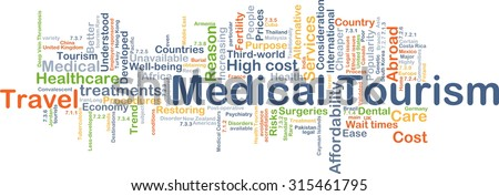 Background concept wordcloud illustration of medical tourism