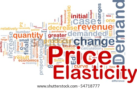 research on price elasticity of demand Figure 1: global demand price elasticity for selected alcoholic drinks  industry  demand model (based on alcoholic drinks industry research.