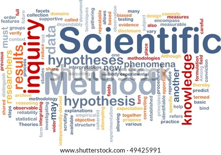 Background concept wordcloud illustration of scientific method research - stock photo