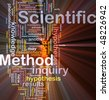 Background concept wordcloud illustration of scientific method research glowing light - stock photo