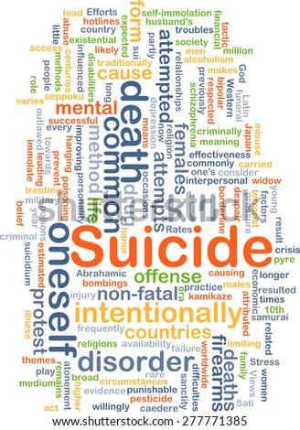 Background concept wordcloud illustration of suicide - stock photo