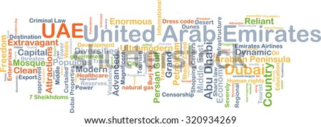 Background concept wordcloud illustration of United Arab Emirates UAE