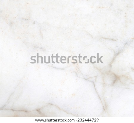 Background texture of marble