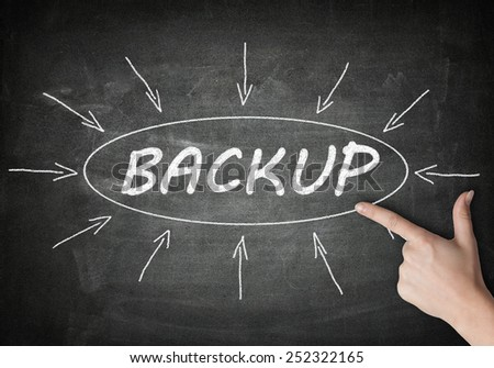 Backup process information concept on blackboard with a hand pointing on it. - stock photo