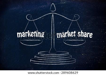 balance measuring business performance: marketing results & market share - stock photo