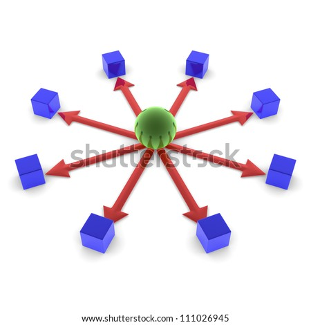 Ball main. It distributes tasks. Network is created.