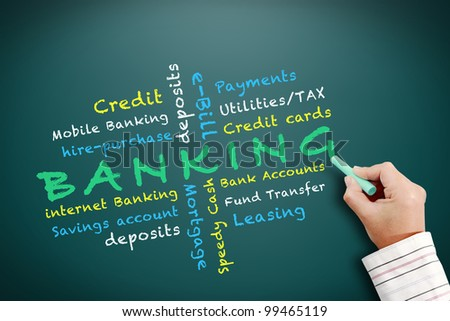 Banking concept and other related words, handwritten with chalk on blackboard. - stock photo