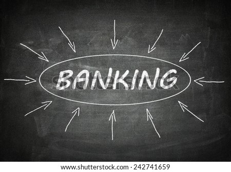 Banking process information concept on blackboard.