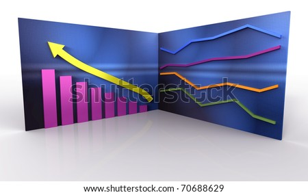 Bar graph and linear graph.