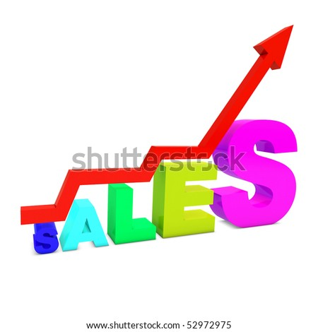 Bar graph showing the growth of sales