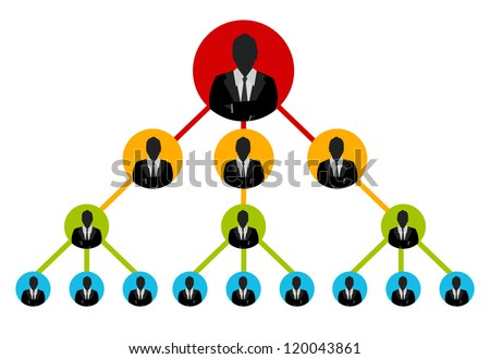 Basic Organization Chart Business Network Concept Stock Illustration