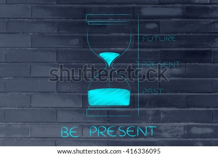 be present: hourglass with past, present and future captions, concept of time management and living life to the fullest