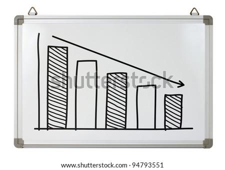 bearish market - stock photo
