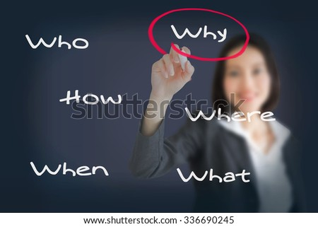 Beautiful businesswoman analyzing problem and find solution by writing question what, where, when, why, who and how - stock photo