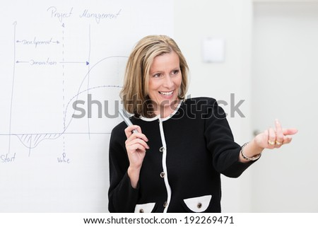 Beautiful motivated middle-aged businesswoman pointing to her audience with a smile as she takes a question while giving a presentation - stock photo