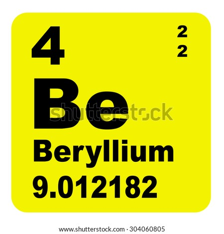 Beryllium Periodic Table of Elements