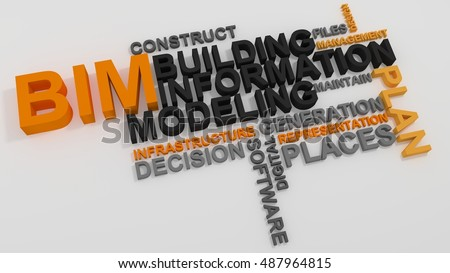BIM Building Information Modeling word cloud over white background