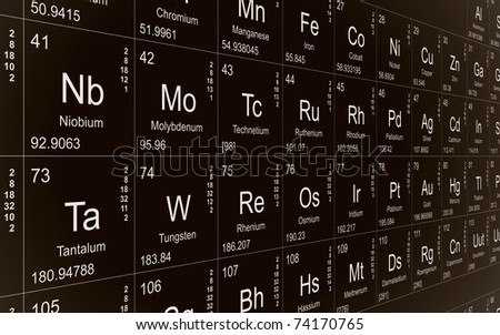 Black periodic table perspective
