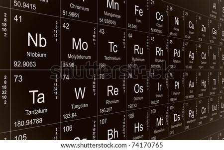 Black periodic table perspective - stock photo