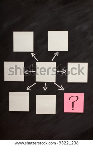 Blackboard showing potential outcomes with copyspace - stock photo