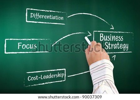 Blackboard with graph business strategy hand written on it
