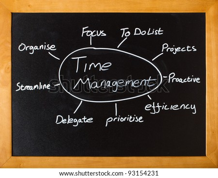 Blackboard with important time management concepts - stock photo