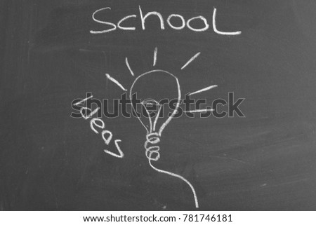 Blackboard with light bulb and ideas